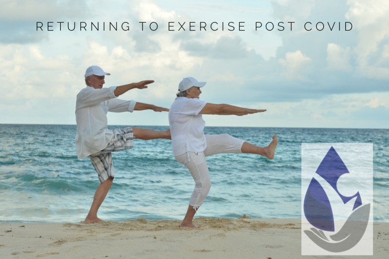 Return to Exercise Post COVID